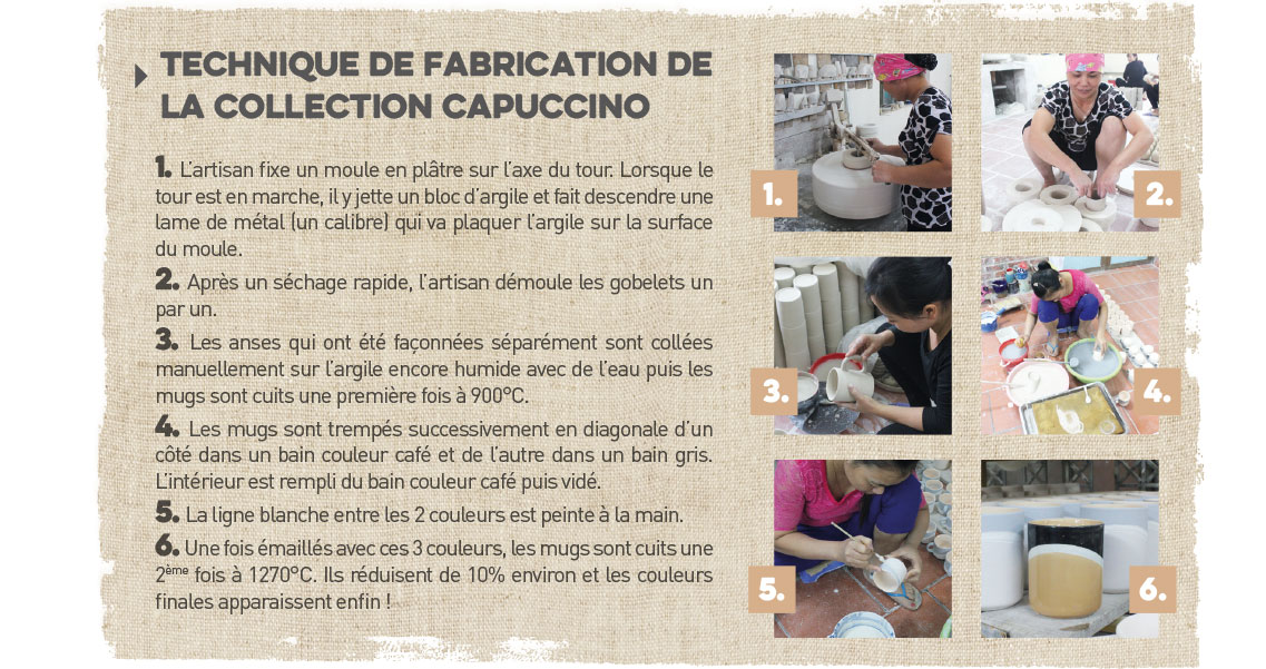 technique production ceramique
