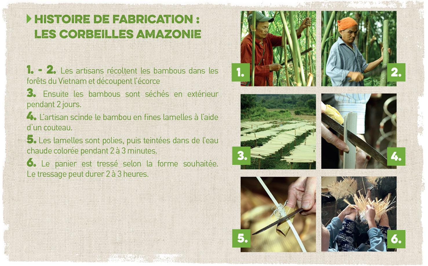 fabrication de la corbeille en bambou