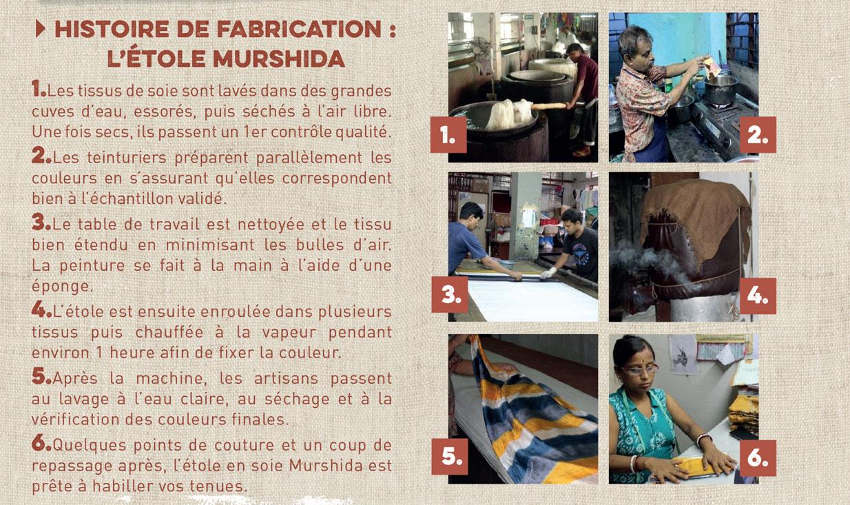 histoire de fabrication