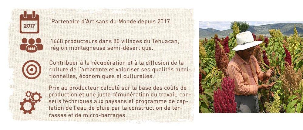 Partenaire d'artisans du Monde depuis 2017